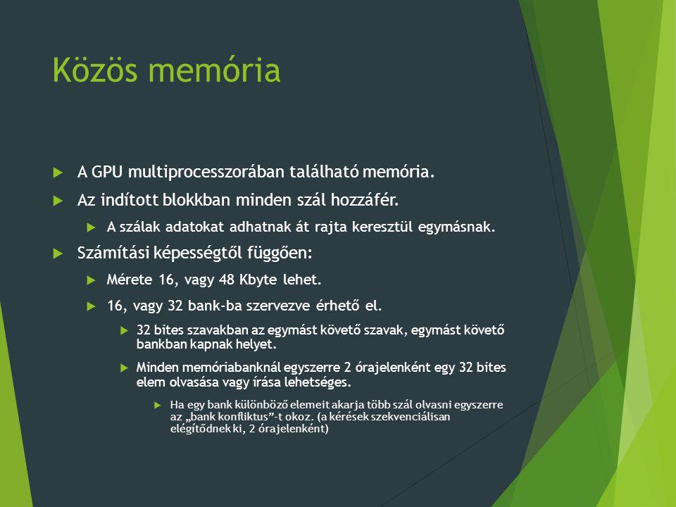 Közös memória A GPU multiprocesszorában található memória.