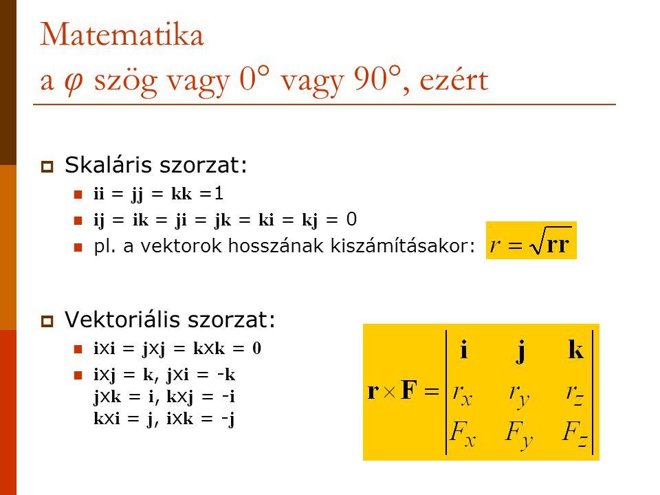 Matematika a φ szög vagy 0° vagy 90°, ezért