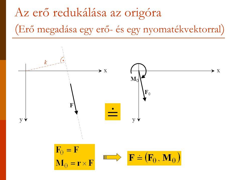 Az erő redukálása az origóra (Erő megadása egy erő- és egy nyomatékvektorral)