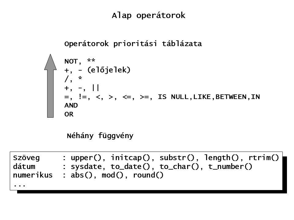 Alap operátorok Operátorok prioritási táblázata NOT, **