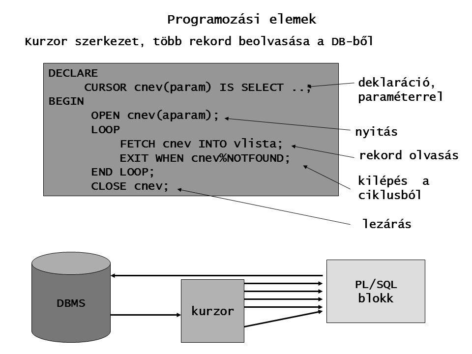 Programozási elemek Kurzor szerkezet, több rekord beolvasása a DB-ből