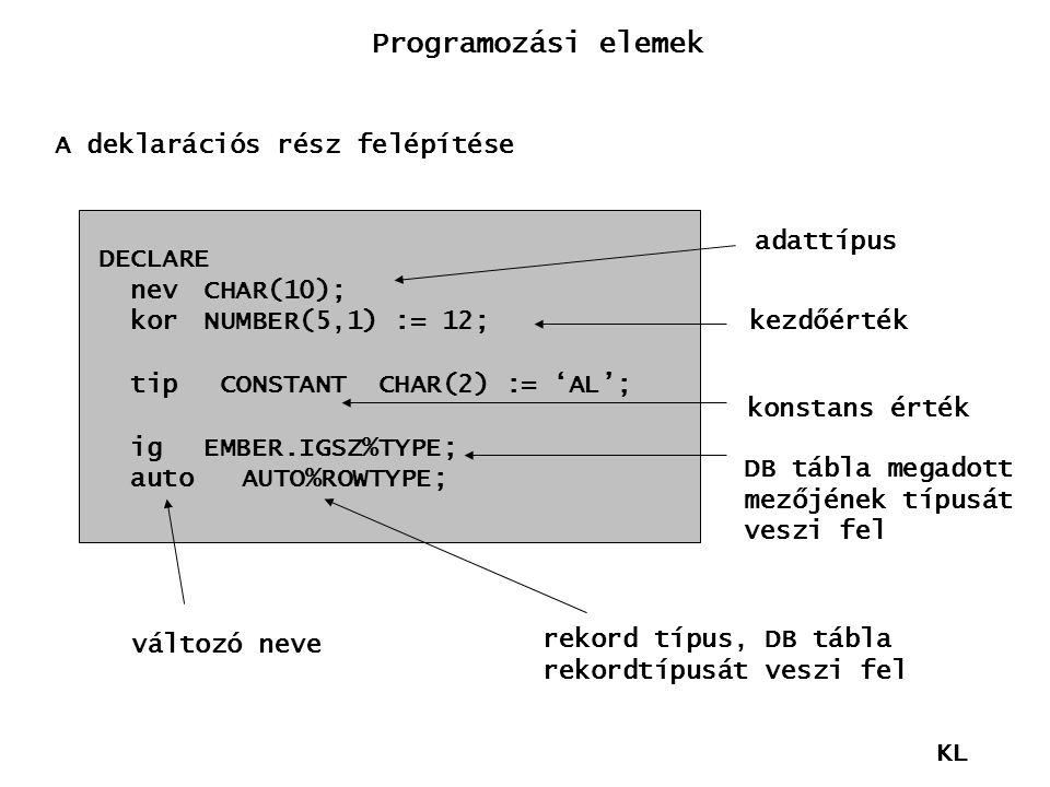 Programozási elemek A deklarációs rész felépítése adattípus DECLARE