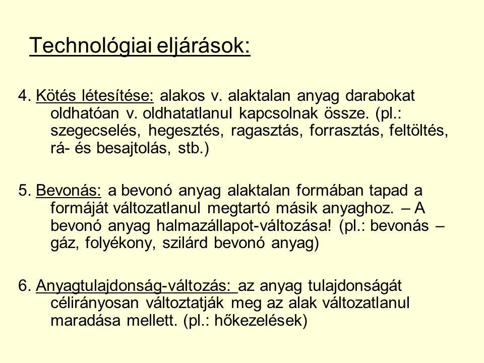 Technológiai eljárások: