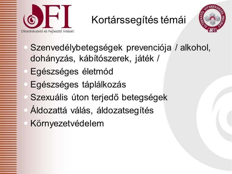 Kortárssegítés témái Szenvedélybetegségek prevenciója / alkohol, dohányzás, kábítószerek, játék / Egészséges életmód.