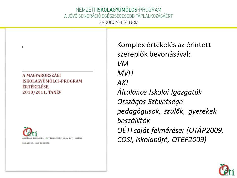 Komplex értékelés az érintett szereplők bevonásával: VM MVH AKI Általános Iskolai Igazgatók Országos Szövetsége pedagógusok, szülők, gyerekek beszállítók OÉTI saját felmérései (OTÁP2009, COSI, iskolabüfé, OTEF2009)