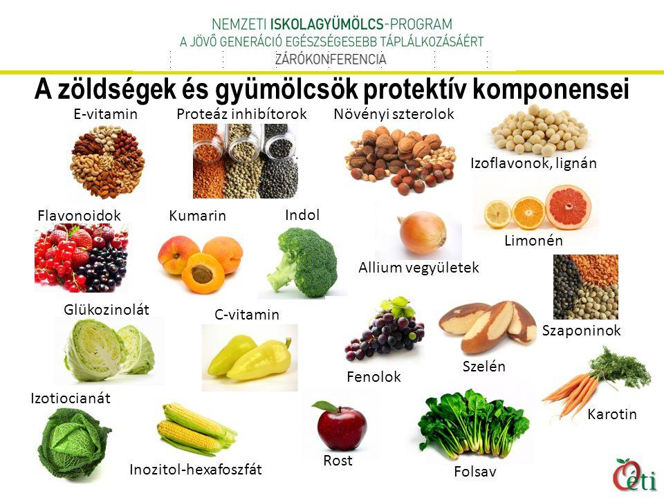 A zöldségek és gyümölcsök protektív komponensei