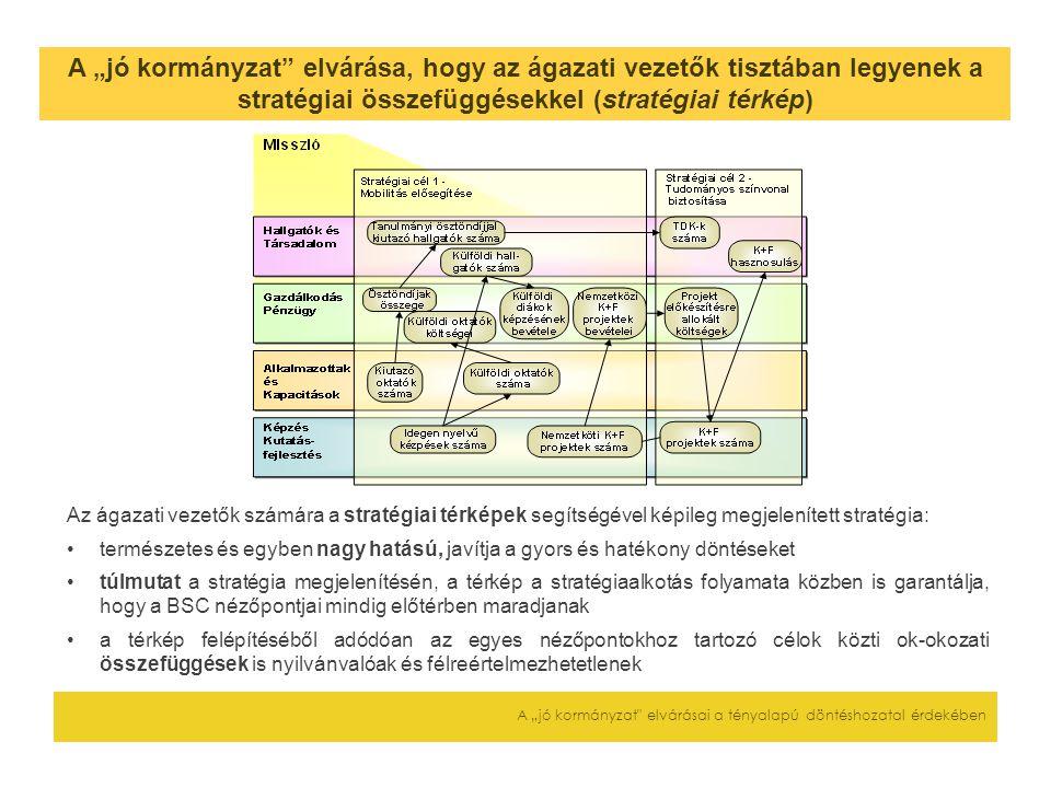 """A """"jó kormányzat elvárása, hogy az ágazati vezetők tisztában legyenek a stratégiai összefüggésekkel (stratégiai térkép)"""