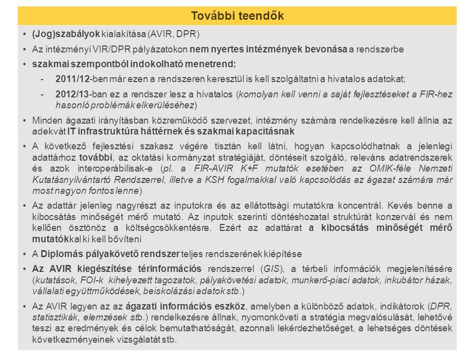 További teendők (Jog)szabályok kialakítása (AVIR, DPR)