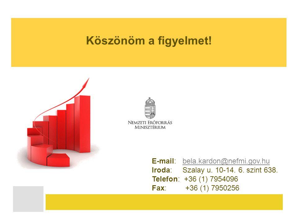 Köszönöm a figyelmet! E-mail: bela.kardon@nefmi.gov.hu