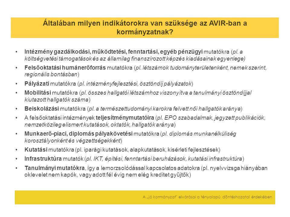 Általában milyen indikátorokra van szüksége az AVIR-ban a kormányzatnak