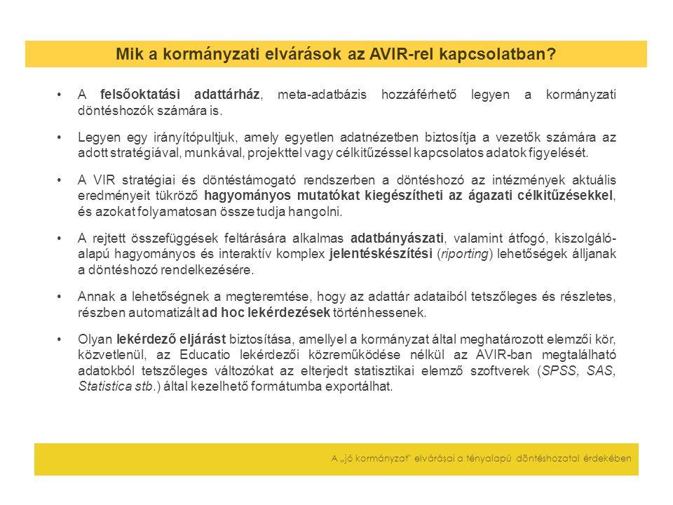 Mik a kormányzati elvárások az AVIR-rel kapcsolatban