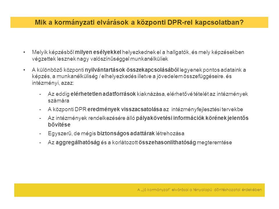 Mik a kormányzati elvárások a központi DPR-rel kapcsolatban