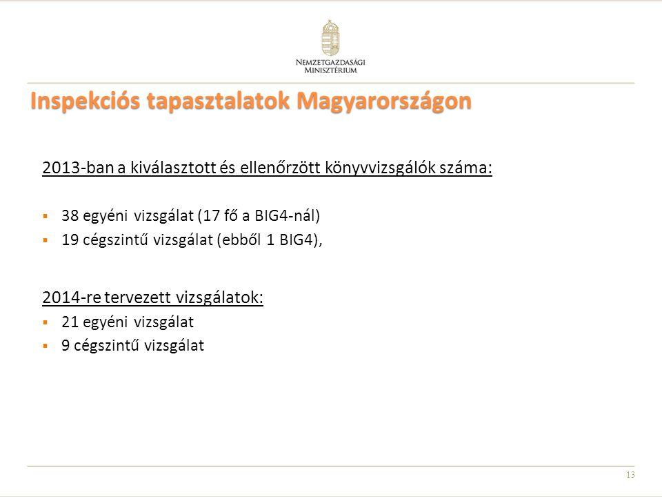 Inspekciós tapasztalatok Magyarországon