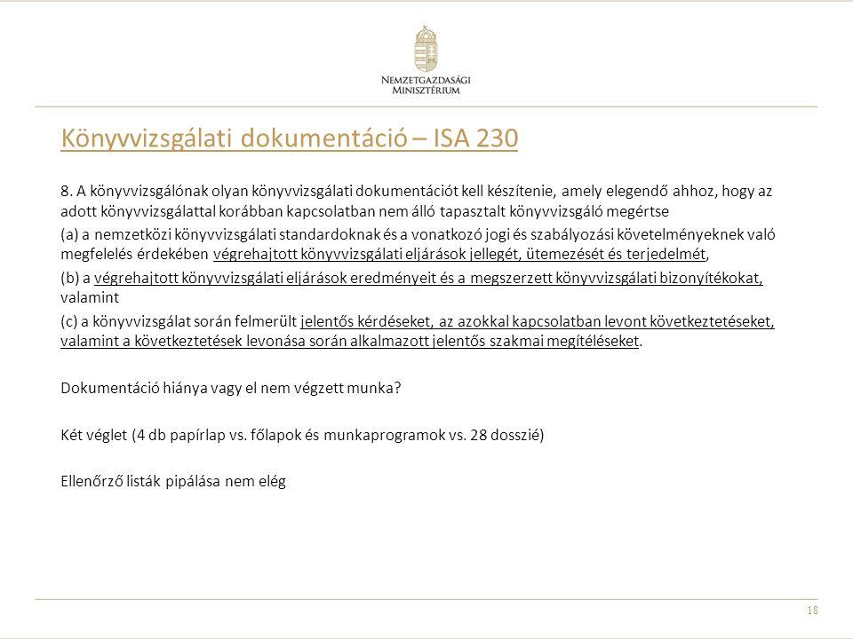 Könyvvizsgálati dokumentáció – ISA 230