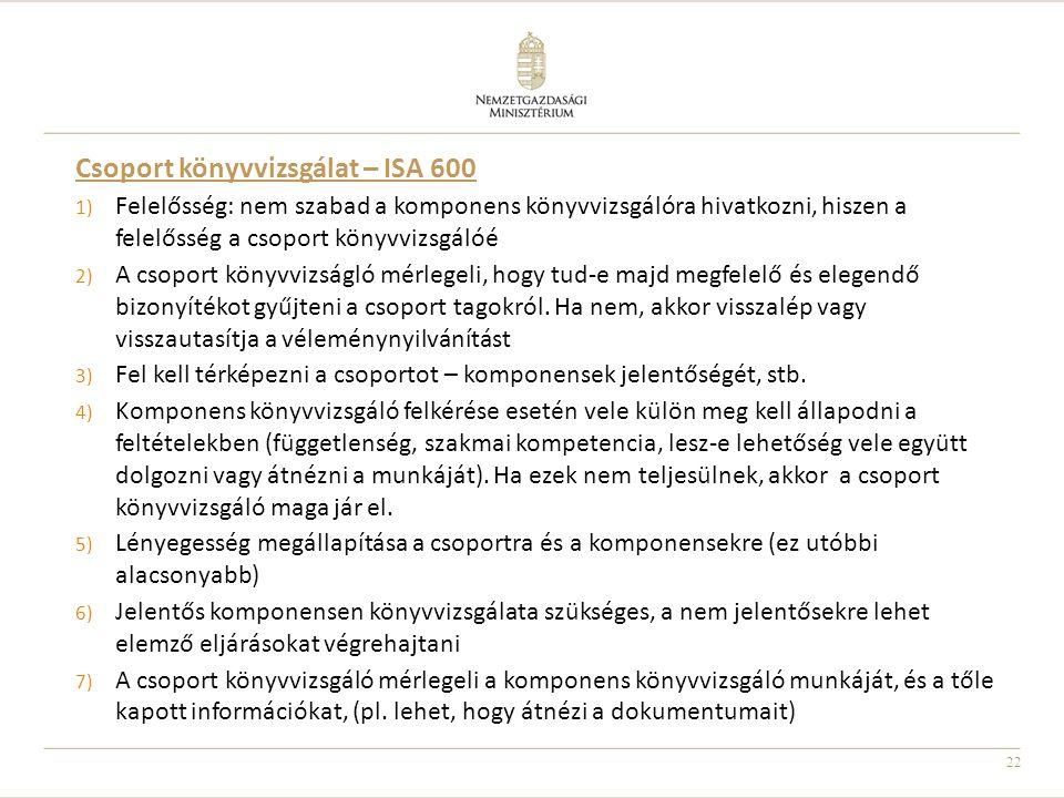 Csoport könyvvizsgálat – ISA 600