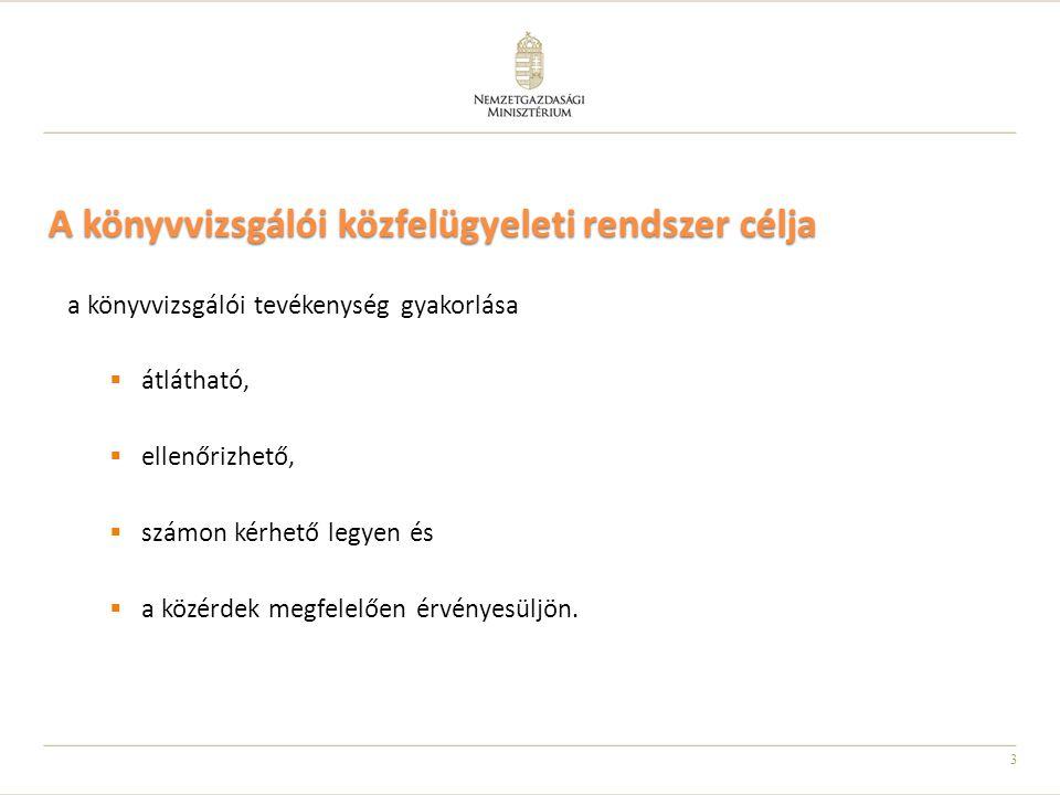 A könyvvizsgálói közfelügyeleti rendszer célja