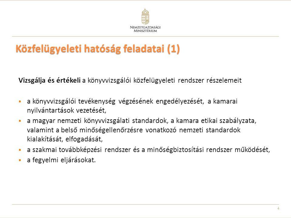 Közfelügyeleti hatóság feladatai (1)