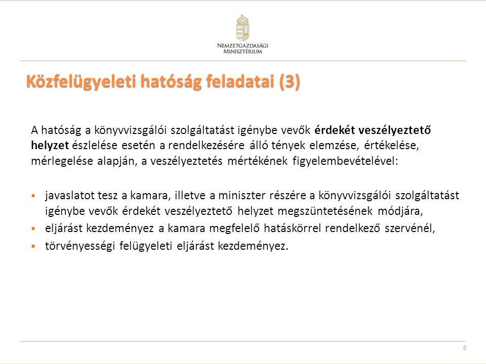 Közfelügyeleti hatóság feladatai (3)
