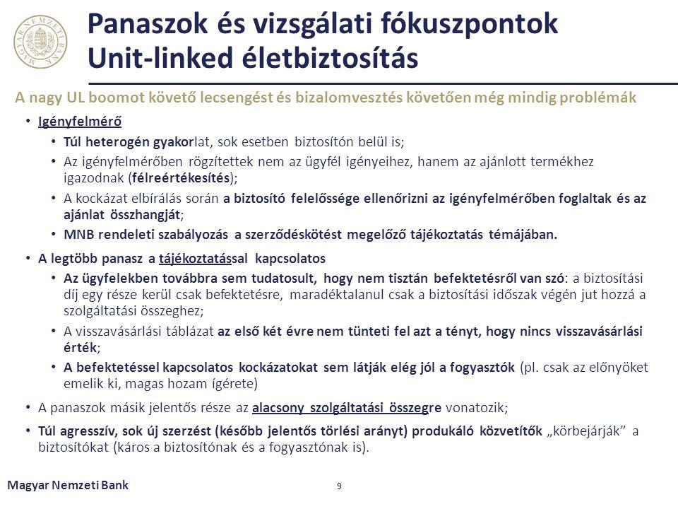 Panaszok és vizsgálati fókuszpontok Unit-linked életbiztosítás
