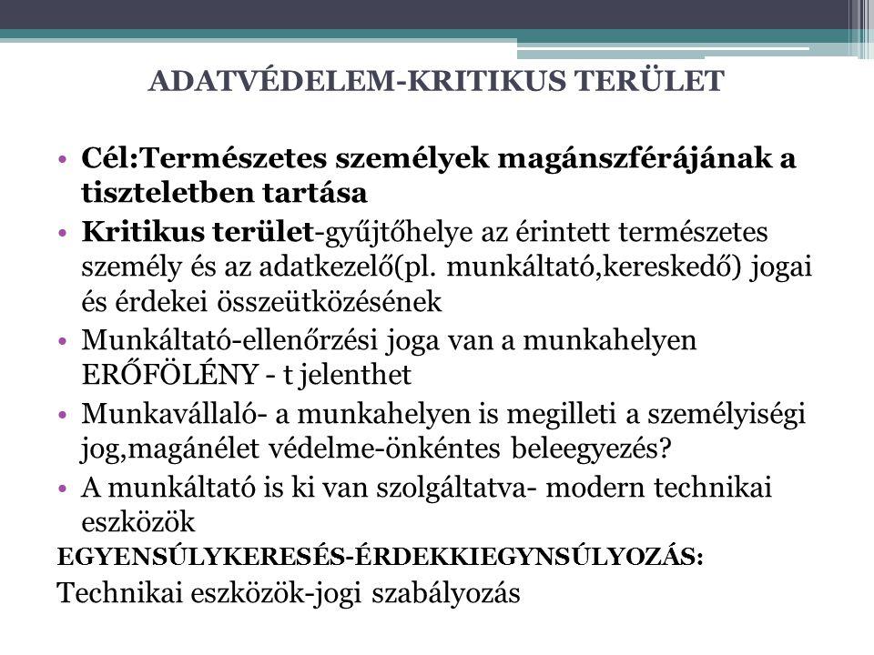 ADATVÉDELEM-KRITIKUS TERÜLET
