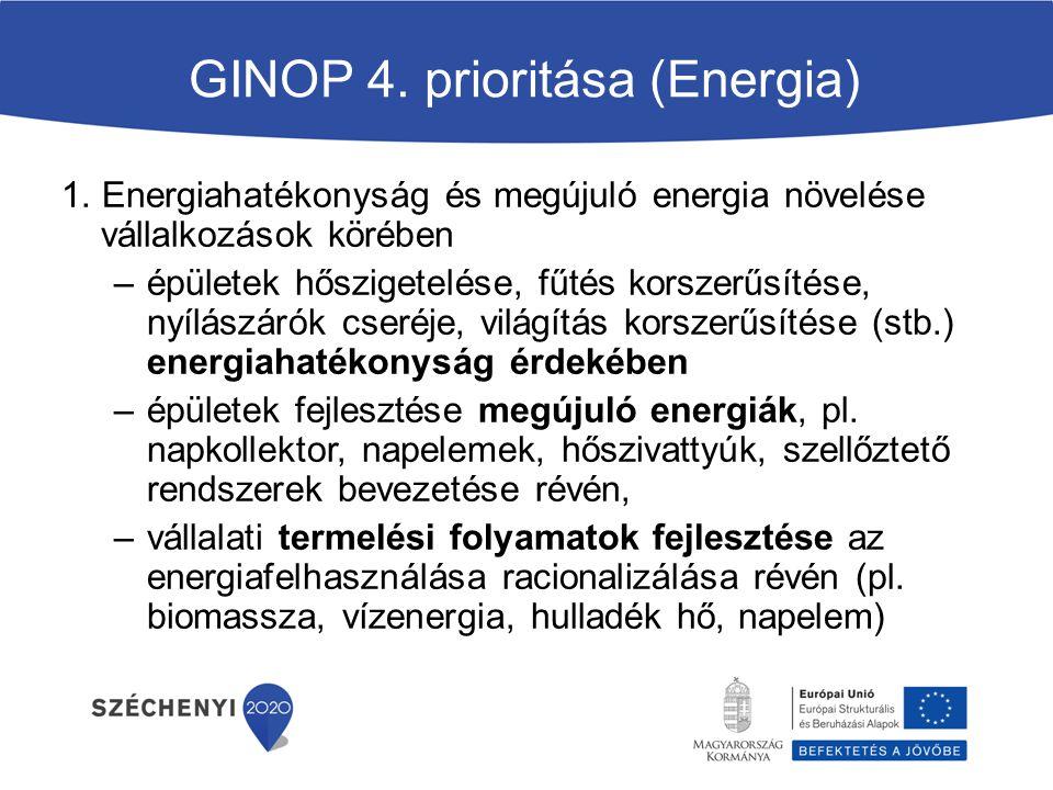 GINOP 4. prioritása (Energia)