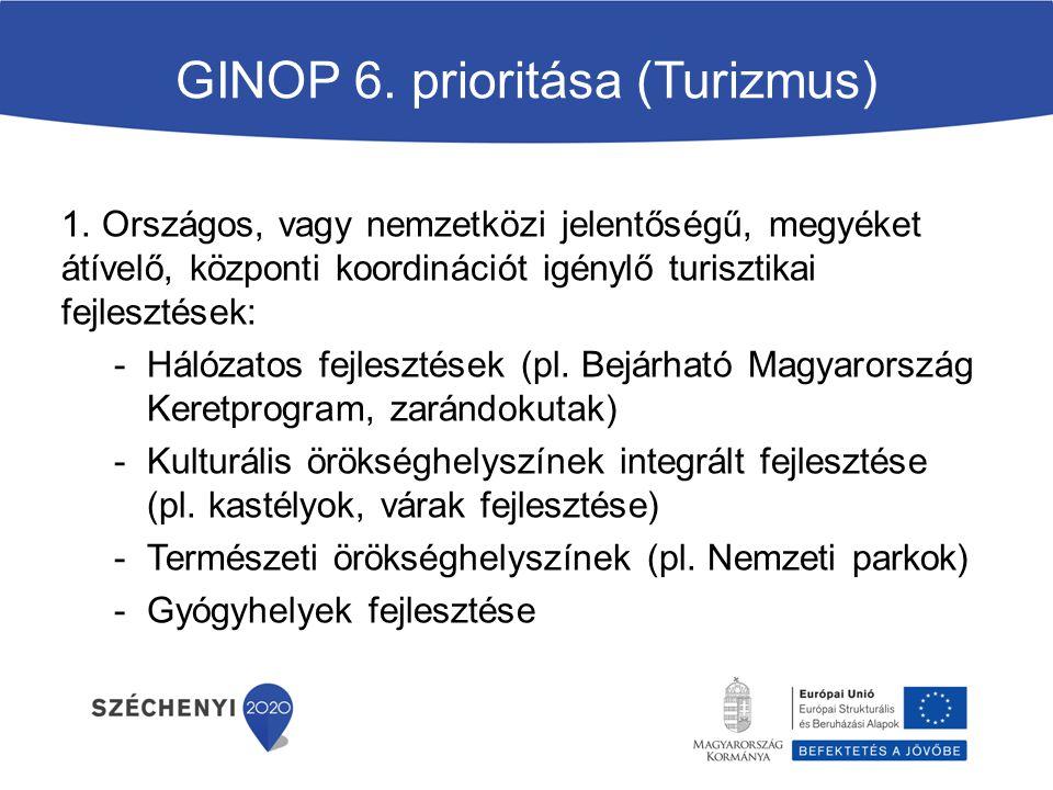GINOP 6. prioritása (Turizmus)