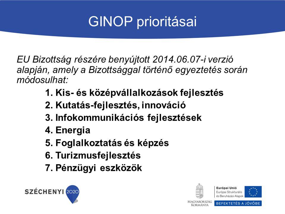 GINOP prioritásai