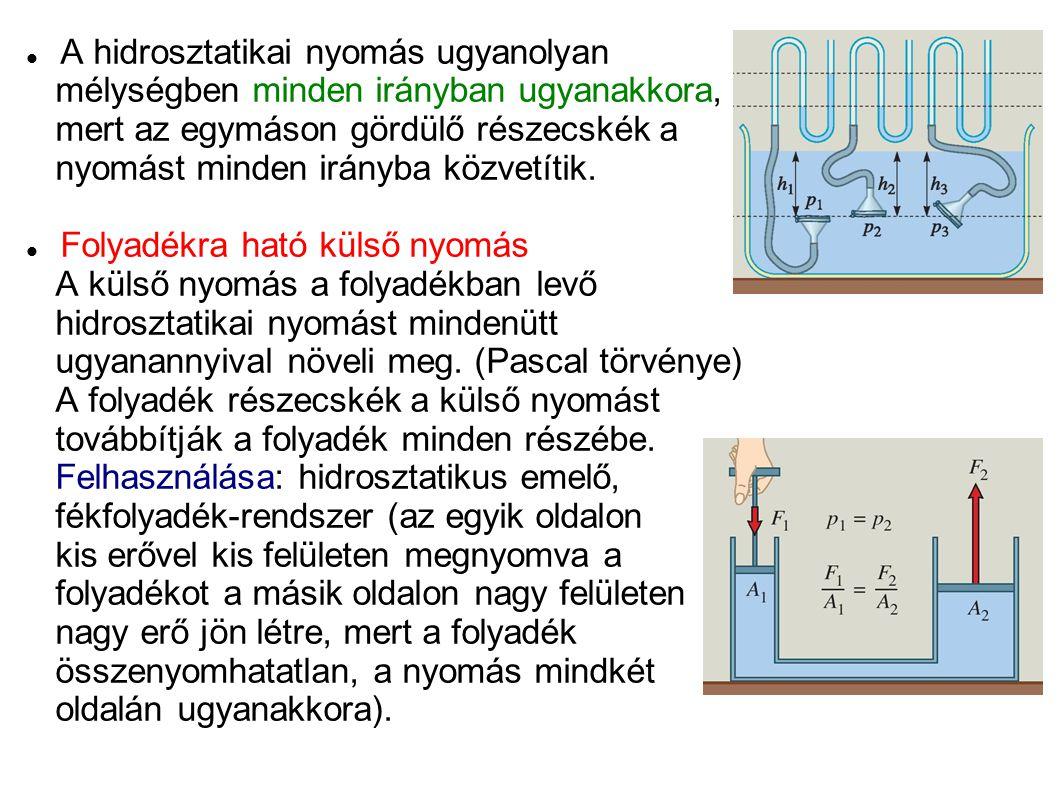 A hidrosztatikai nyomás ugyanolyan