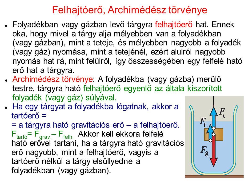 Felhajtóerő, Archimédész törvénye