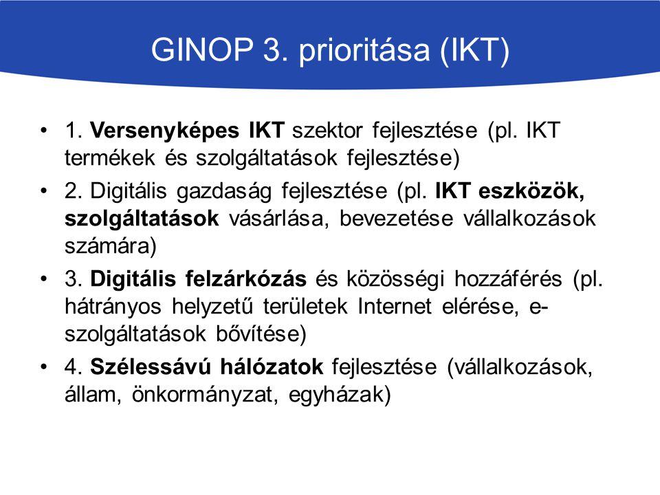 GINOP 3. prioritása (IKT)