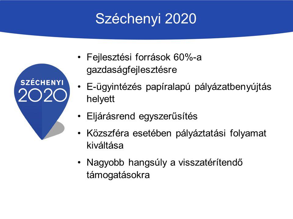 Széchenyi 2020 Fejlesztési források 60%-a gazdaságfejlesztésre