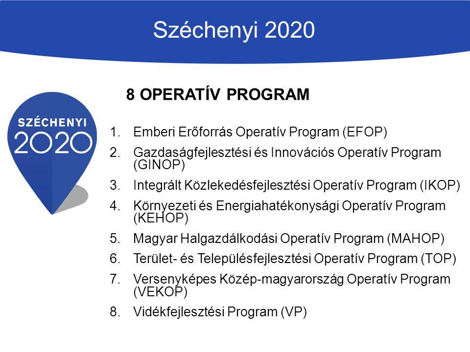 Széchenyi 2020 8 OPERATÍV PROGRAM