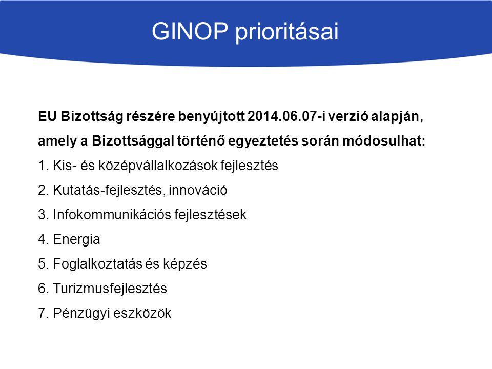 GINOP prioritásai EU Bizottság részére benyújtott 2014.06.07-i verzió alapján, amely a Bizottsággal történő egyeztetés során módosulhat: