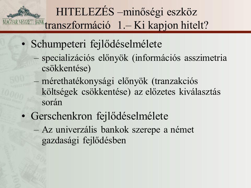 HITELEZÉS –minőségi eszköz transzformáció 1.– Ki kapjon hitelt