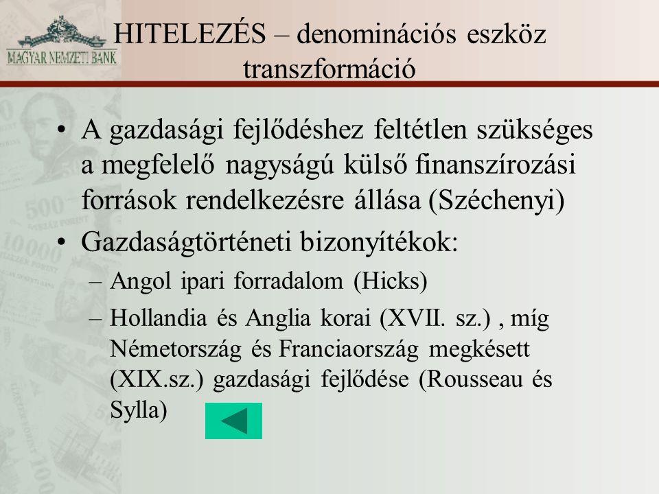 HITELEZÉS – denominációs eszköz transzformáció