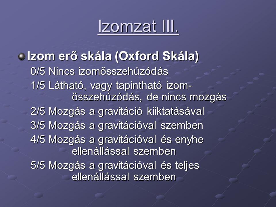 Izomzat III. Izom erő skála (Oxford Skála) 0/5 Nincs izomösszehúzódás