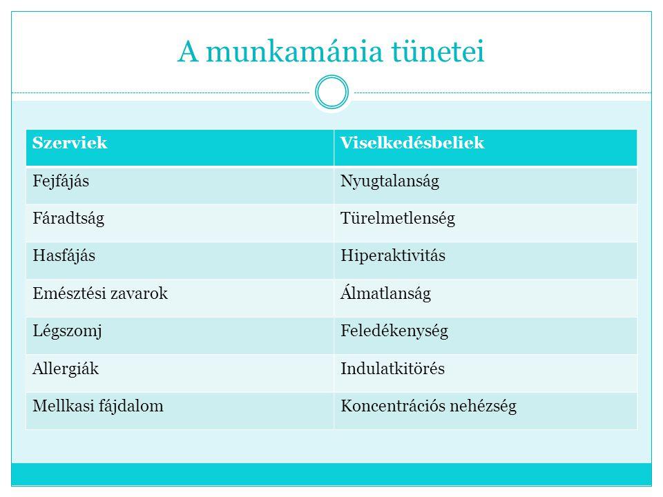 A munkamánia tünetei Szerviek Viselkedésbeliek Fejfájás Nyugtalanság