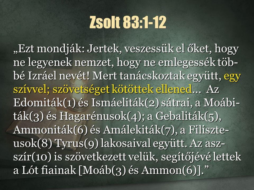 Zsolt 83:1-12