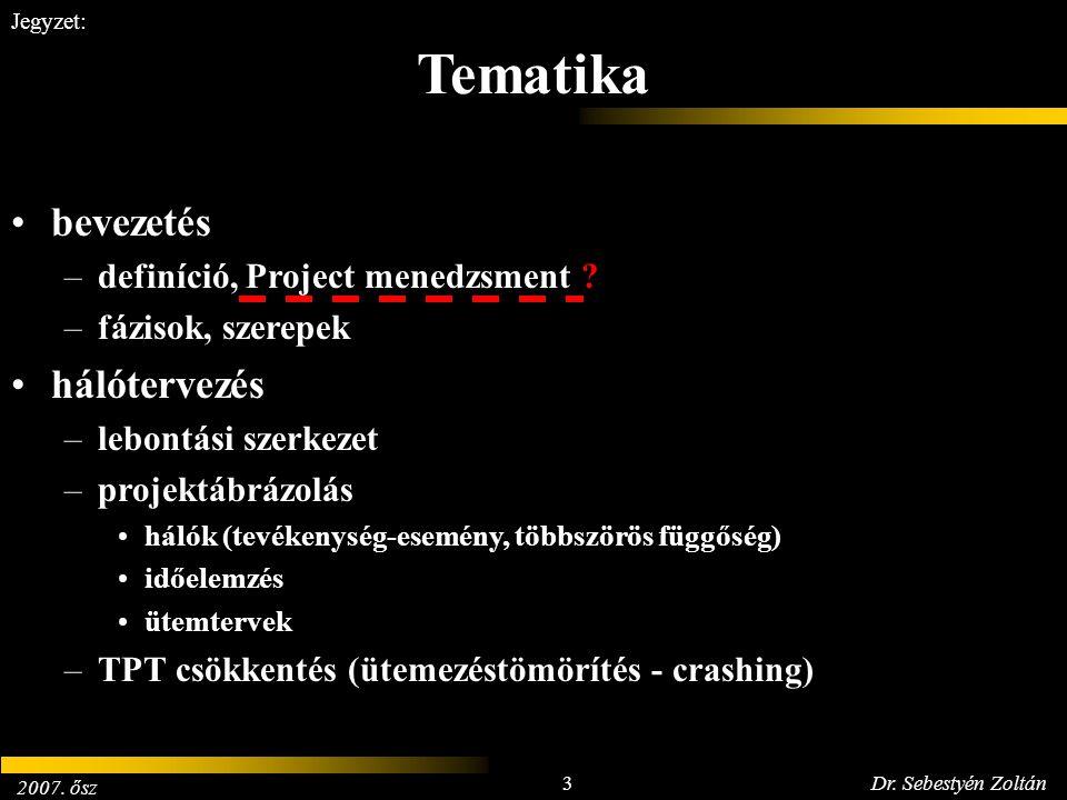 Tematika bevezetés hálótervezés definíció, Project menedzsment