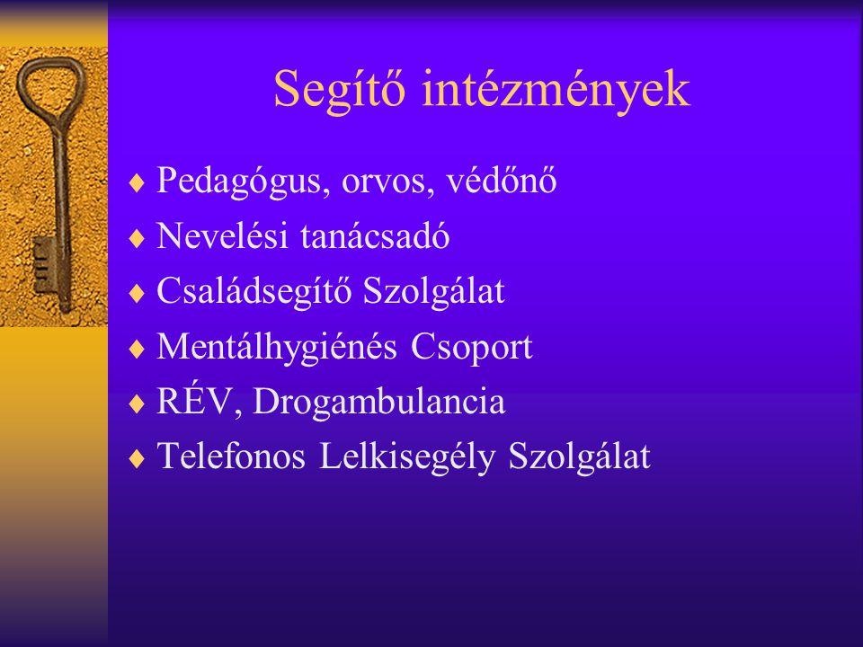 Segítő intézmények Pedagógus, orvos, védőnő Nevelési tanácsadó