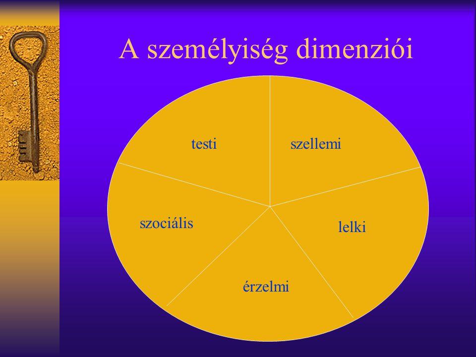 A személyiség dimenziói
