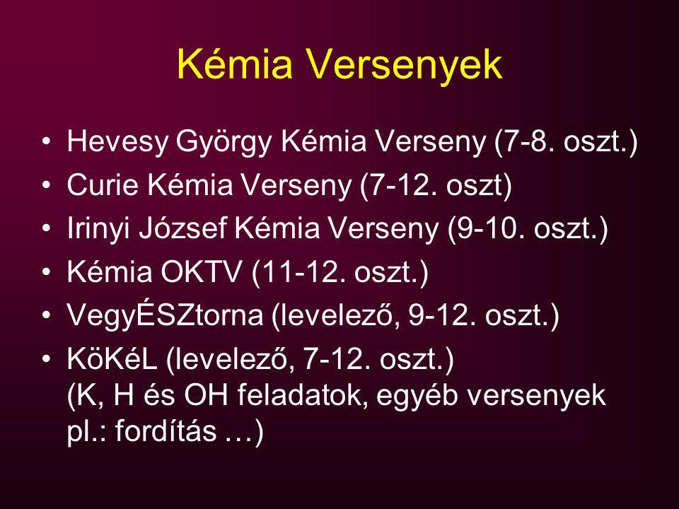 Kémia Versenyek Hevesy György Kémia Verseny (7-8. oszt.)