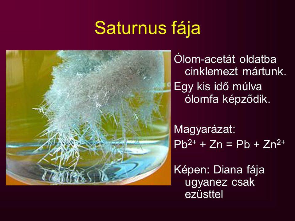 Saturnus fája Ólom-acetát oldatba cinklemezt mártunk.