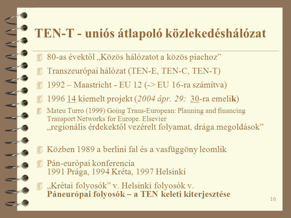 TEN-T - uniós átlapoló közlekedéshálózat