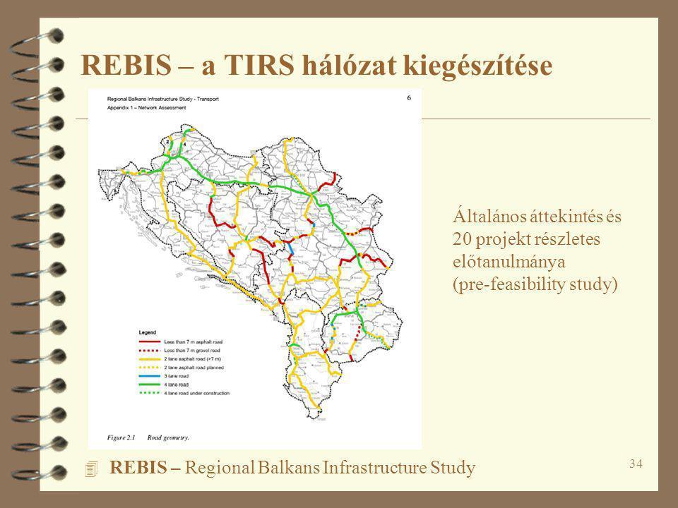 REBIS – a TIRS hálózat kiegészítése