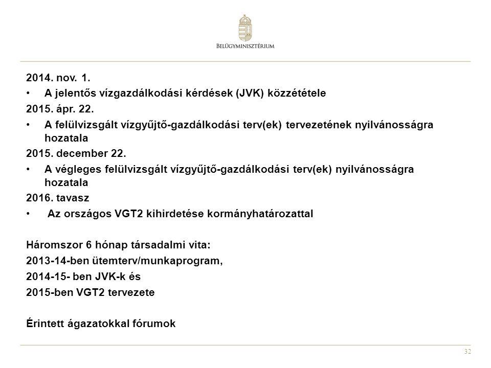 2014. nov. 1. A jelentős vízgazdálkodási kérdések (JVK) közzététele. 2015. ápr. 22.