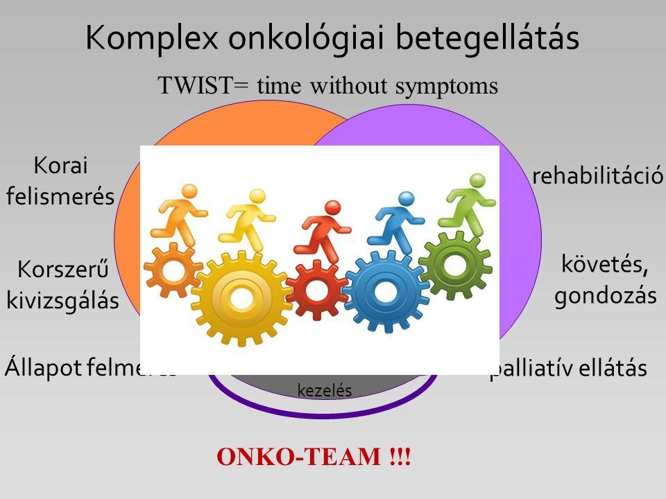 Komplex onkológiai betegellátás