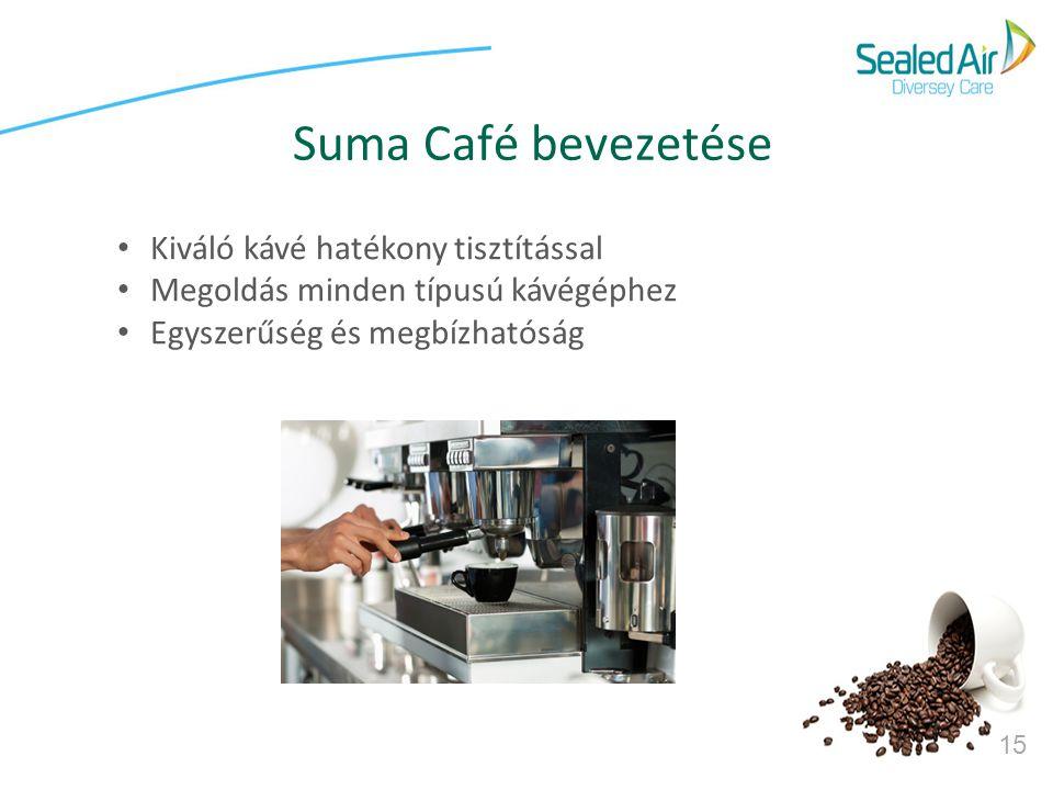 Suma Café bevezetése Kiváló kávé hatékony tisztítással