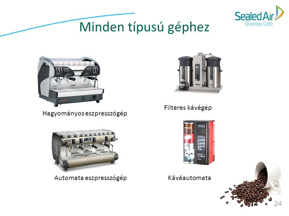 Minden típusú géphez Filteres kávégép Hagyományos eszpresszógép
