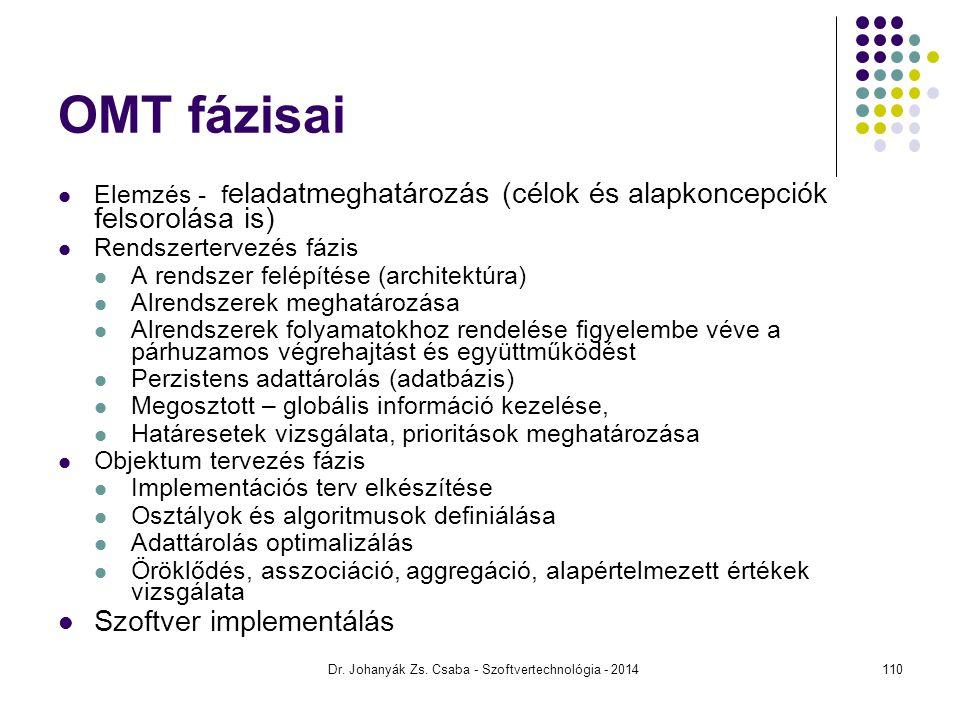 Dr. Johanyák Zs. Csaba - Szoftvertechnológia - 2014